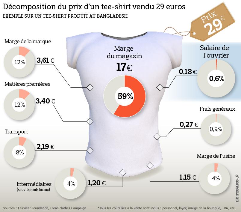 2013_51_prix_t_shirt